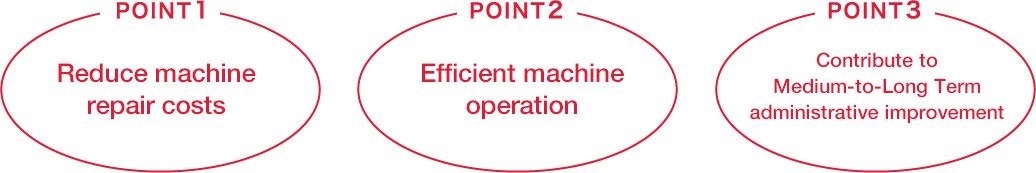 3 features of Smart Assist Remote: Point1 Reduce machine repair costs, Point2 Efficient machine operation, Point3 Contribute to Medium-to-Long Term administrative improvement