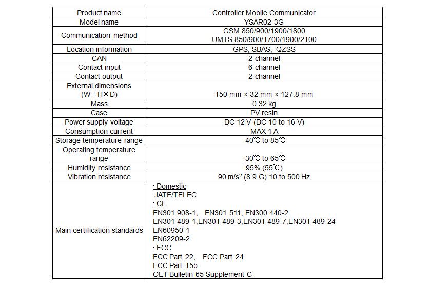 Communication Terminal Specifications
