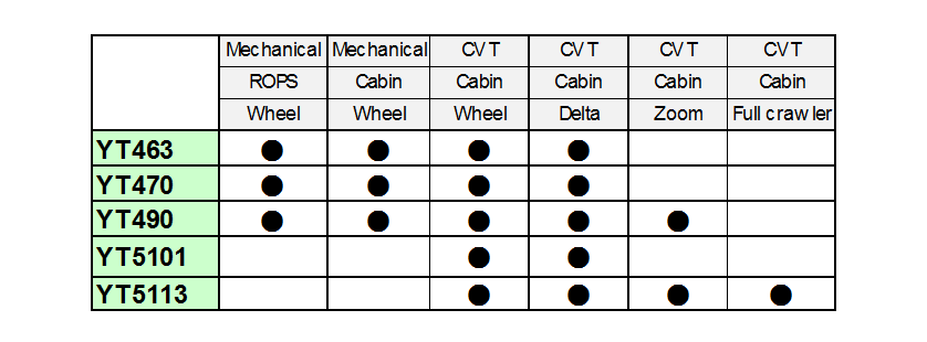 Table 1 Product specifications