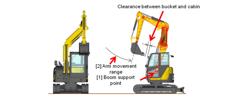 Modification of Implement to Keep the Clearance