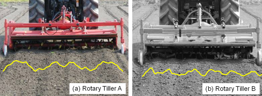 Fig.9 Results of rotary tiller leveling performance test (a) by rotary tiller A, PTO gear 1, and traveling speed 1.2 km/h, (b) by rotary tiller B, PTO gear 1, and traveling speed 1.2 km/h