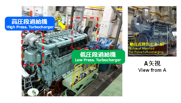 Commercial Engine (6EY26W, Rated Power:1330kW/750min-1)