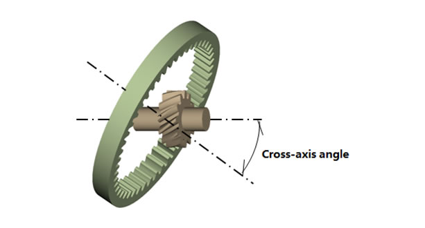 Cross-axis Angle