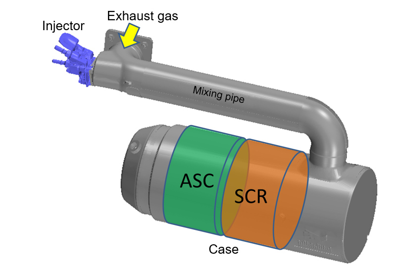 Structure of SCR System