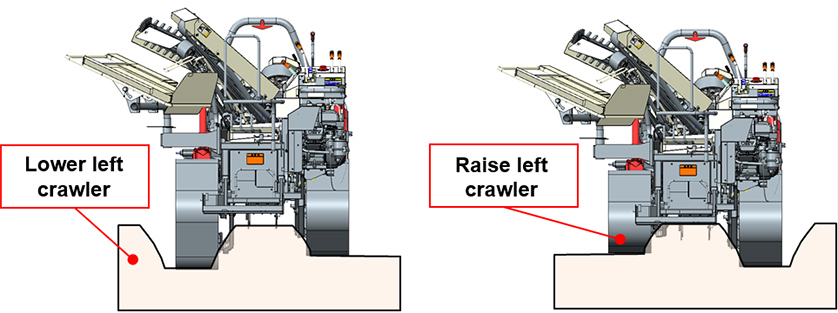 Fig. 4 Crawler Position when Vehicle Height Adjustment Performed