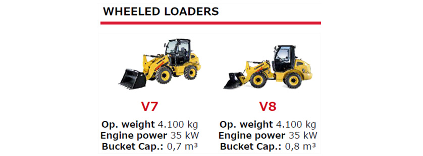 Fig-5. Wheel loaders range
