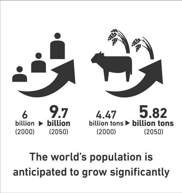 The world's population is anticipated to grow significantly