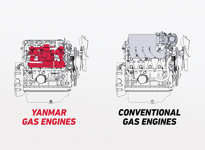 Gas Engines for Off-Road|Upcoming Products|Industrial Engines|YANMAR