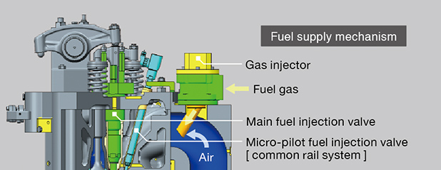 Fuel supply mechanism
