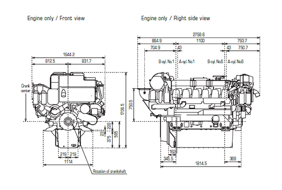 AY SERIES|Propulsion Engines (High Speed)|Product Concept