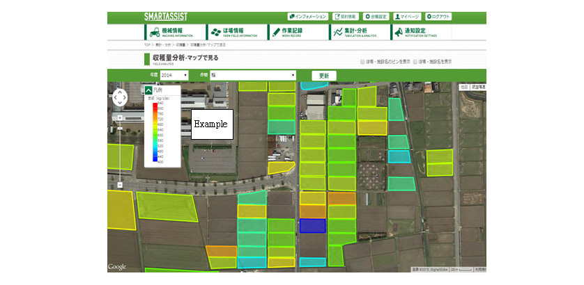 Example Use of Harvest Data (Color-coded display of production per tan for each field)
