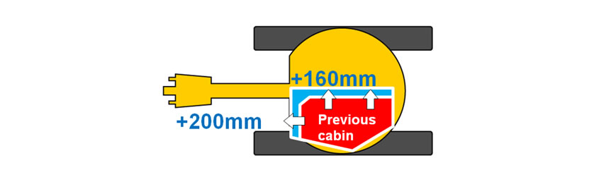 Fig. 4. Enlarged Cabin Size Relative to Previous Model