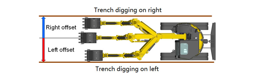 Trench Digging Positions Using an Offset Boom