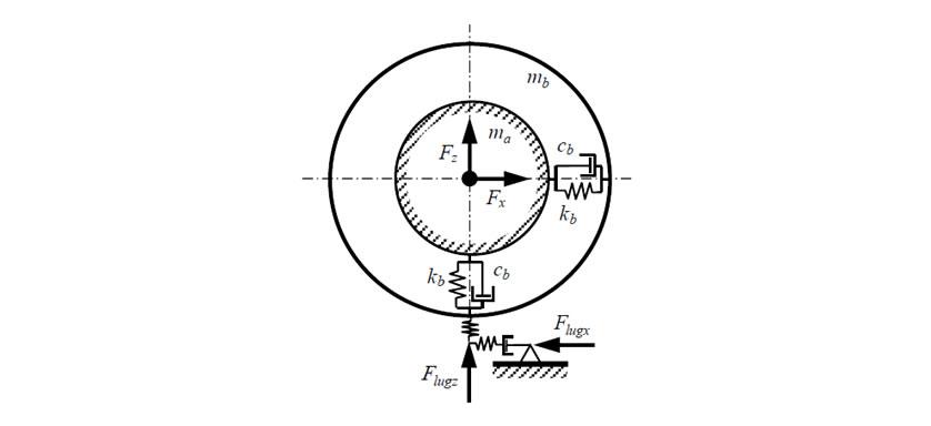 Rigid Ring Model