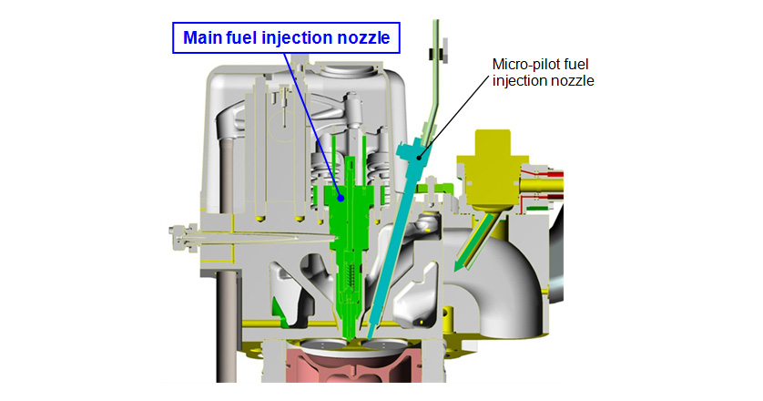 Cross-sectional View of Dual Fuel Engine