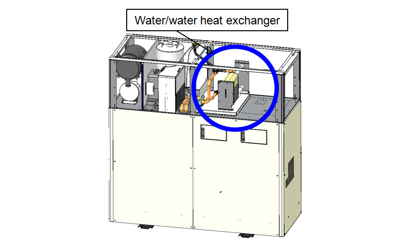 Fig. 4 Internal Layout of Water-Cooled Model