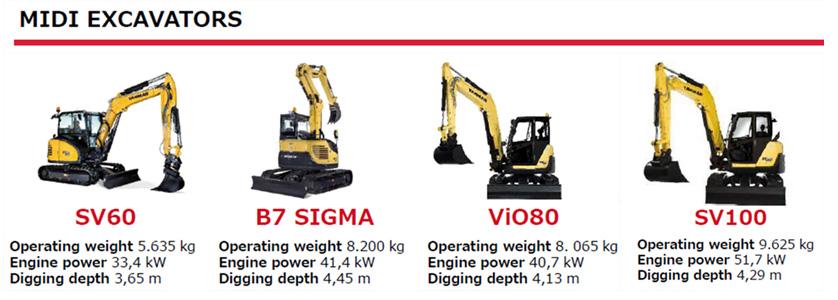 YANMAR CONSTRUCTION EQUIPMENT EUROPE S A S |YANMAR Technical Review
