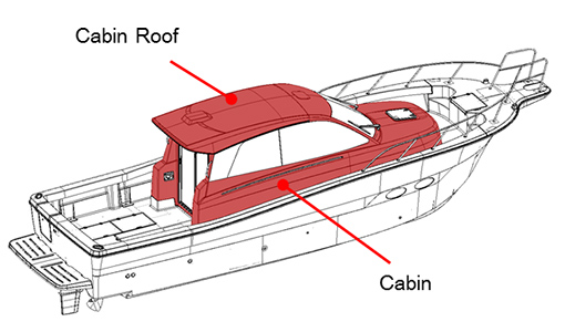 Technology for Improving Comfort in Small Pleasure Boat