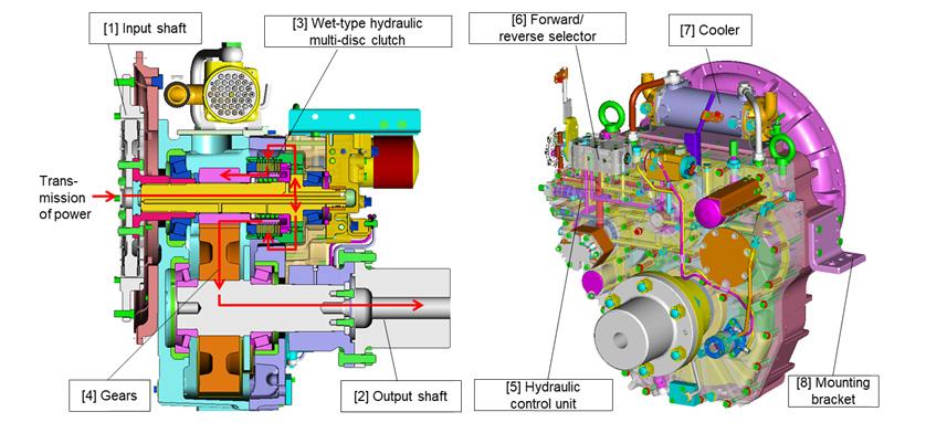 [DIAGRAM_38DE]  Marine Gears: Technology for Enhancing Vessel Comfort YANMAR Technical  Review Technology About YANMAR YANMAR   Outboard Engine Diagram Clutch      Yanmar