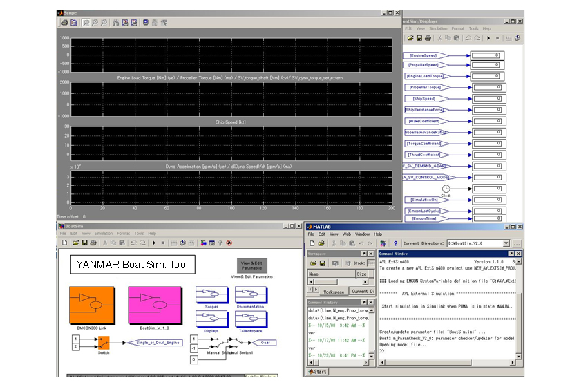Overview of Simulink Main Window