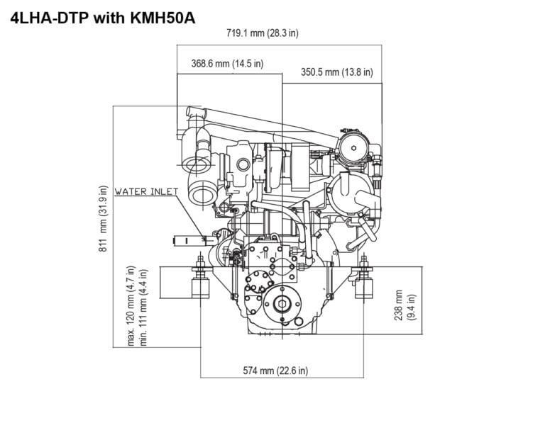 4LHA-DTP with KMH50A