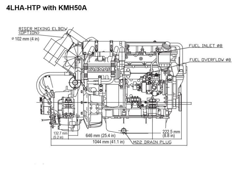 4LHA-HTP with KMH50A