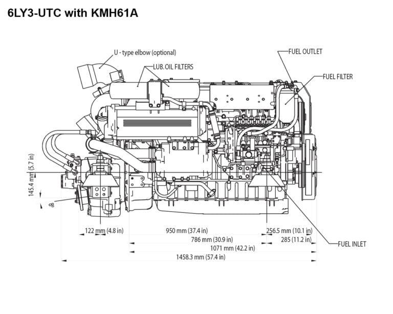 6LY3-UTC with KMH61A