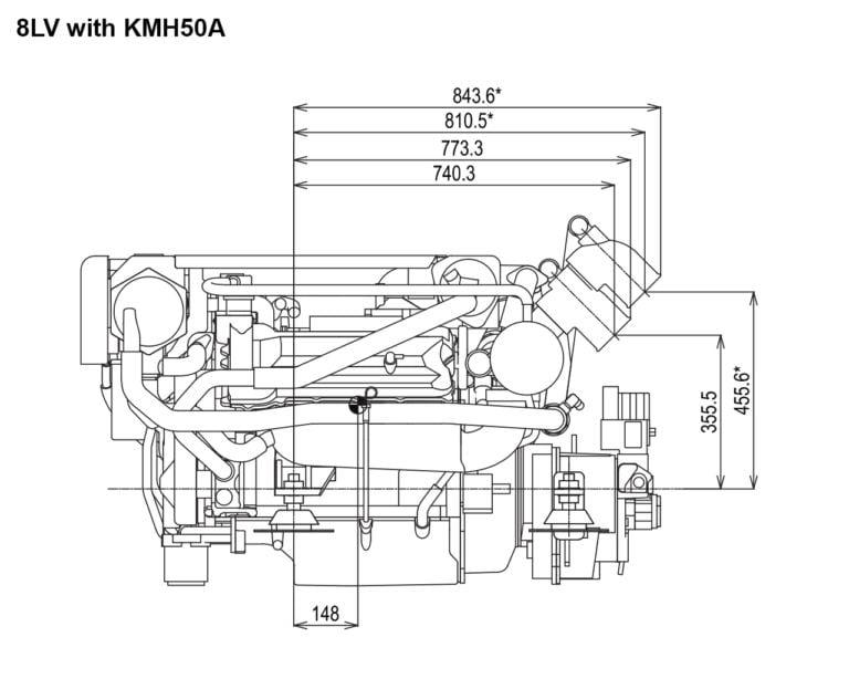 8LV with KMH50A