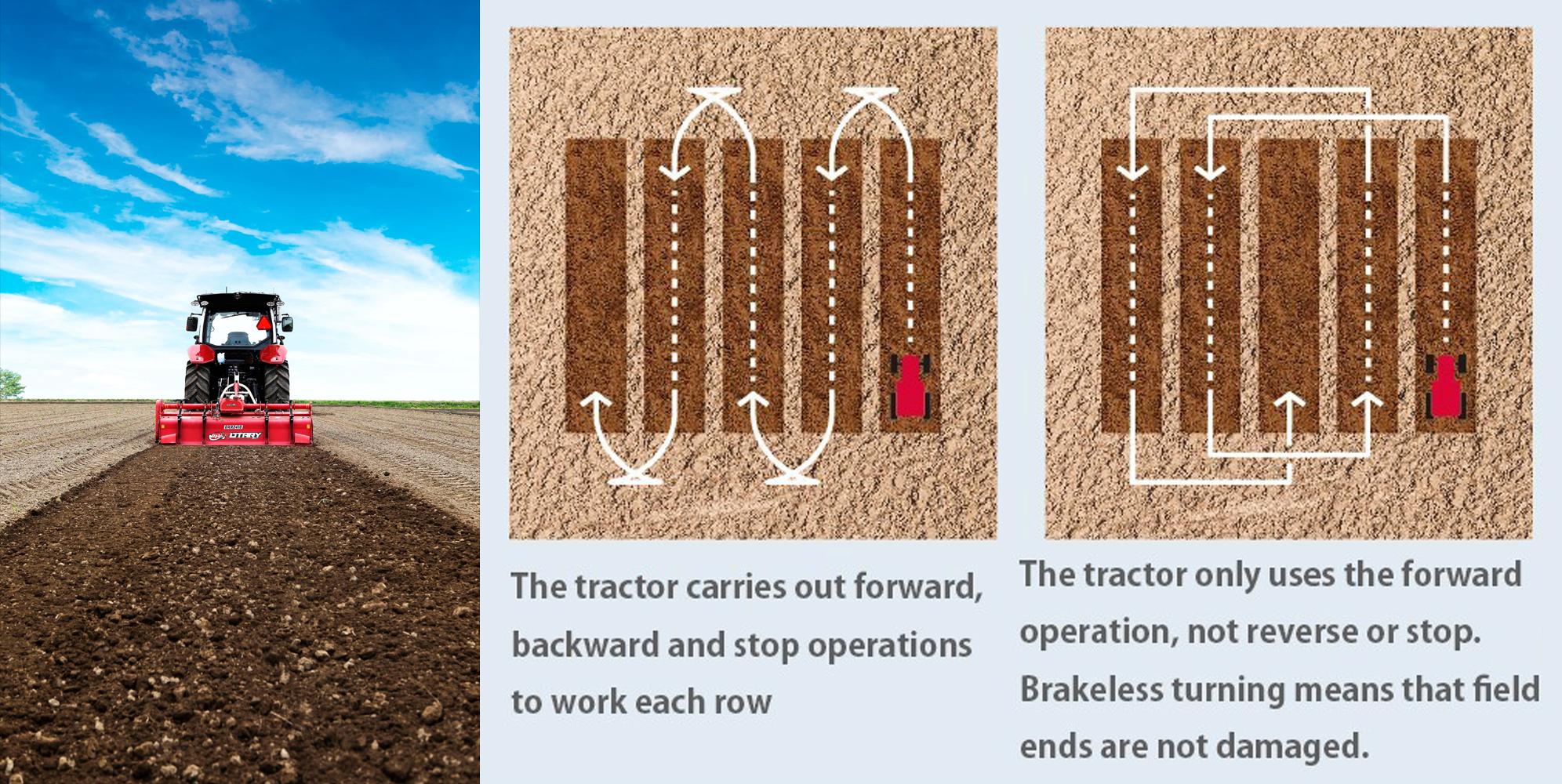 Yanmar Demonstrates Autonomous Tractors Using Precision